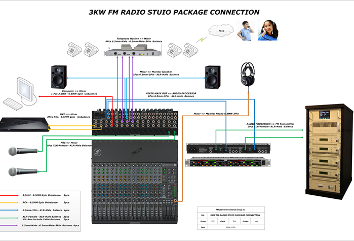 Complete FM Radio Station
