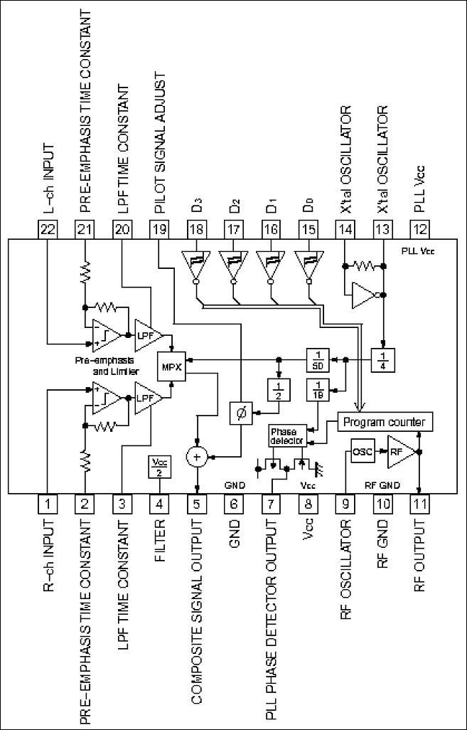 Fig.1: блок-схема Rohm BH1417F