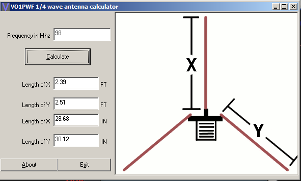1 / 4 GP d'ona calculadora configuració de l'antena