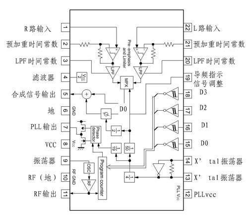 Vervaardig deur BH1416F en 'n hoë-trou wireless stereo sprekers CXA1238M