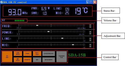 Descarregar FU-15B CZE-15B SDA-15B Programari Instruccions d'Anglès PDF
