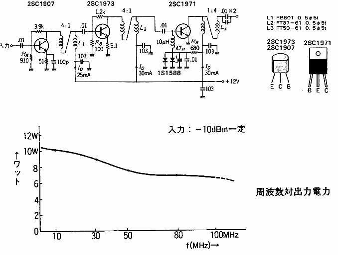 el amplificador de alta frecuencia de banda ancha de