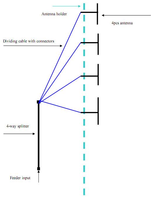 Fm Dw1 4 Cuatro Antena Bah A Dipolo Para El Transmisor