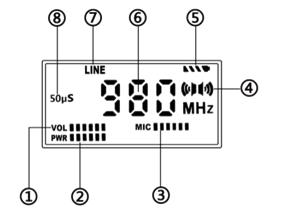 Transmissor FM de 1w per a emissora de ràdio