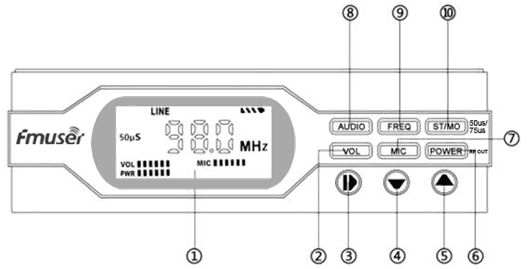 transmissor fm 1w