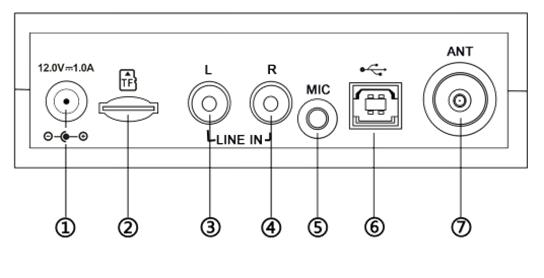 Emissor de ràdio de 1w