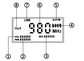 Panell LCD