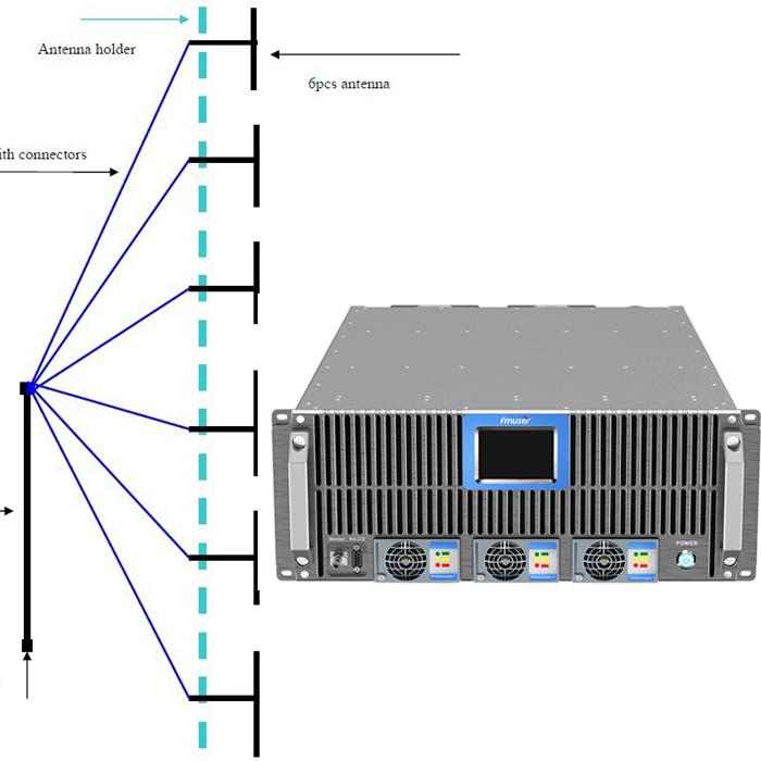 Estació de ràdio 100KM (transmissor FMUSER 5000W + Antena FM Dipole de 6 badies + cable coaxial 80m 1-5 / 8)