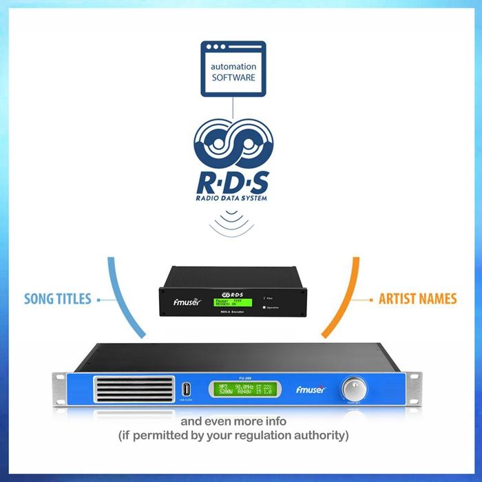 Transmetteur FM RDS FMUSER 200W avec interface d'entrée audio USB