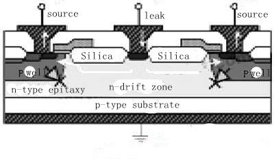 Hyrje në LDMOS dhe detajet teknike të tij