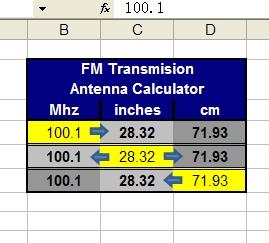 Ground Plane (GP) Antenna kalkulator