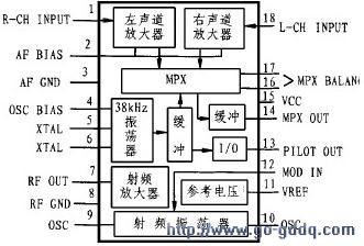 图 2 BA1404 引脚 图