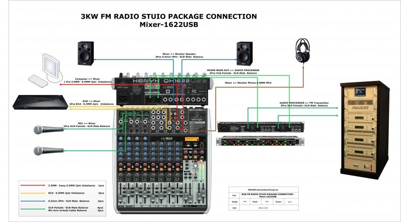 5KW FM Transmitter Professional radio stansiyası studio paketi